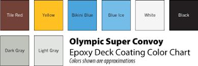 olympic super convoy epoxy gallon white