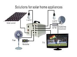 solar dc lighting system solar home electricity generator system in india solar power ge