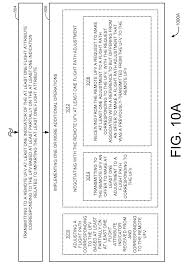 patent us20140277834 inter vehicle flight attribute