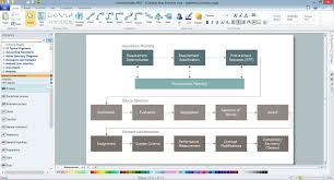 it road map template strategy best process mapping templates in