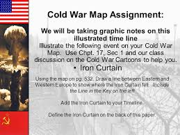 Who Coined The Phrase The Iron Curtain And Mrs Sophia Caramagno Ppt Online Download