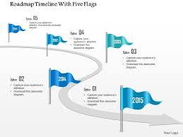 powerpoint roadmap timeline template presentation templates