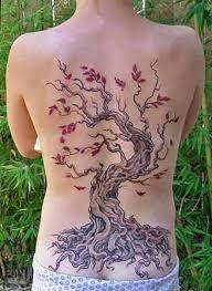 tree tattoo meanings custom tattoo design
