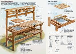 Garden Potting Bench Ideas Potting Bench Plan And Vegetable Gardener