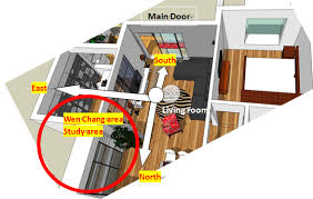 Feng Shui Home Design Rules How Can I Identify The Study Area Wen Chang Area Per Feng Shui