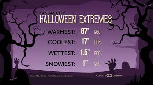 halloween salt lake city halloween weather extremes climate central