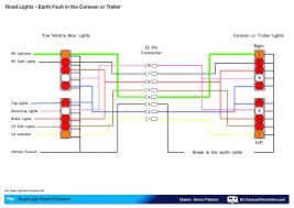 7 pin flat trailer wiring diagram 7 pin connector wiring diagram 7