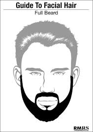 types of hair lines beginners guide to styling growing a beard how to grow a beard