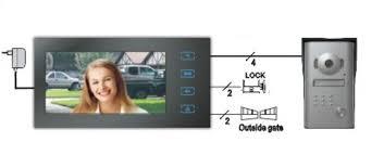 slim line 7 u2033 colour video door phone qpsimporters