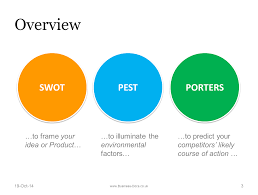Project Management Cost Benefit Analysis Template swot pest u0026 porters workshop brainstorm pack ppt