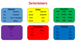 determiners word mat by krisgreg30 teaching resources tes