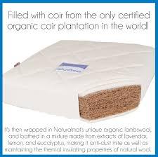 Dust Mite Crib Mattress Cover by Naturalmat Coco Mat Organic Crib Mattress Giveaway