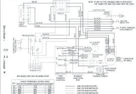 burner wiring diagram and name furnace views size boiler