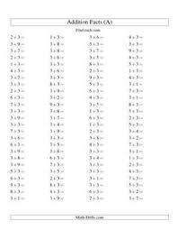 math drills rounding customizable and printable multiplying decimals worksheet maker