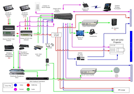 home audio system design home wiring diagram and circuit home