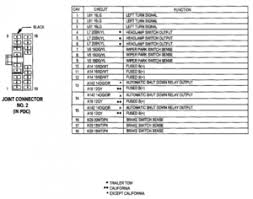2005 camry stereo wiring diagram 2005 camry suspension 2005