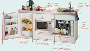 Micro Kitchen Design The Kitchen Gallery Micro Module System Designed To