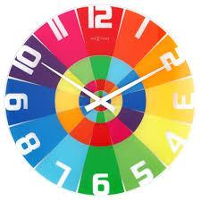 timezone wall clock u2013 digiscot