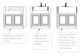 how to install stainless steel farmhouse sink a how to guide for installing an apron front farm sink