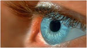 How To Know Your Going Blind Eye And Vision Quiz Is Your Eyesight Worsening About Contacts