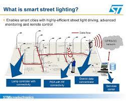 what is street light smart street lights r jesse lighting