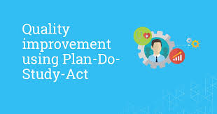 quality improvement using plan do study act steps forward