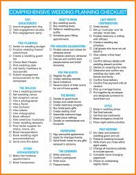 wedding mad lib template magnificent wedding mad libs template images documentation