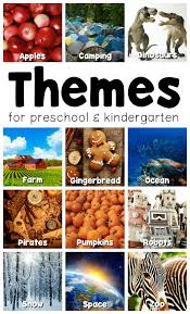 important things you need to know about preschool themes