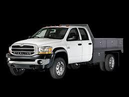 who makes dodge trucks sterling trucks dodgetalk dodge car forums dodge truck forums