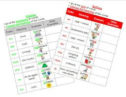 mary rosenberg prefixes and suffixes cheat sheet