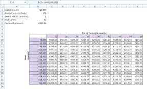 two way data table excel create data table in excel excel will insert an array formula that