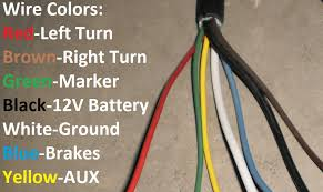 7 way plug pre wired trailer cord junction box 8 ft wiring cable