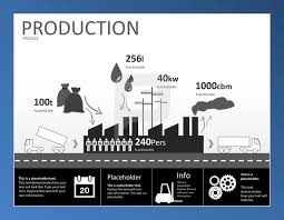 infographic powerpoint templates visualize important data