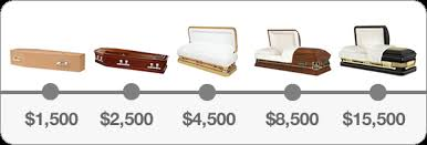 caskets prices funeral costs planfuneral australia