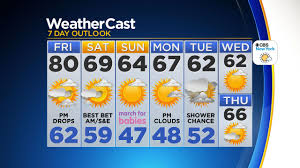 new york city weather forecast for earth day april 22 2016 cbs