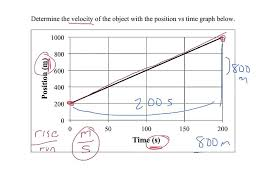 finding velocity from a position vs time graph part 1 youtube