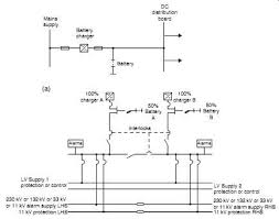 substation auxiliary power supplies part 1
