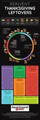 apartment guide orlando 10 best waste infographics images on pinterest infographics