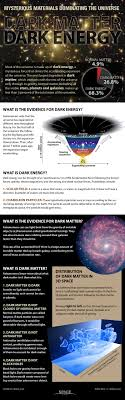 matter and energy the mystery explained infographic