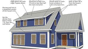 False Dormer Making Shed Dormers Work Fine Homebuilding