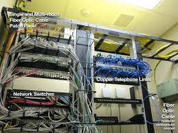home network design project closet home network closet closets how to make a closet