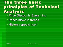 technical analysis pattern recognition oct 07 2008 pattern recognition and the stock market dr