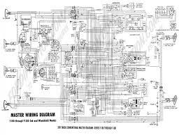 astonishing 79 dodge truck wiring diagram photos best image