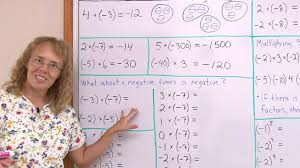 the rules for multiplying integers and why they work incl