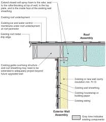 Foil Backed Roof Sheathing by Roof Attic To Exterior Wall Air Control Upgrade Building America