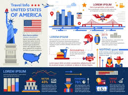 Usa travel info poster brochure cover template by decorwm