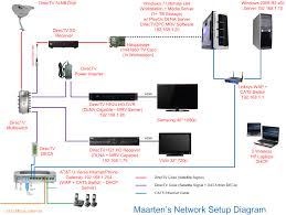 home wiring diagram uverse wiring diagrams instruction