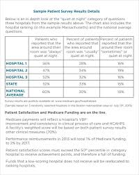 patient satisfaction survey 9 download free documents in pdf
