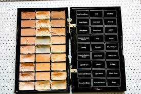 best makeup kits for makeup artists makeup artist kit favourites my current top five products