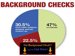 lexisnexis employment background check background check free criminal record canada periodic tables